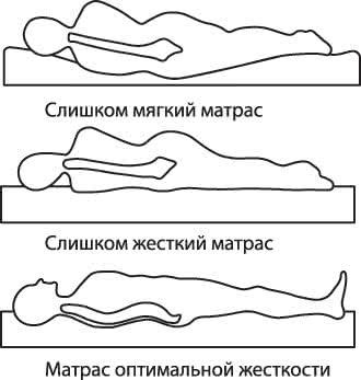 Как лежать при остеохондрозе